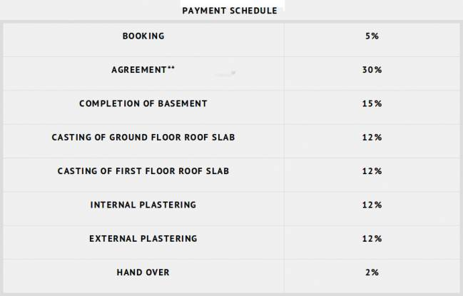 Elysium Flushing Meadows Payment Plan