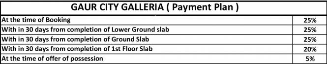 Gaursons City Galleria Payment Plan