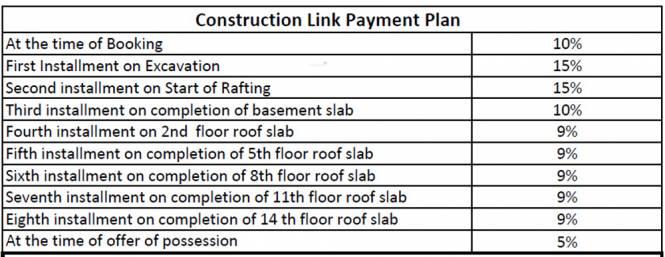 SKA Green Mansion Payment Plan