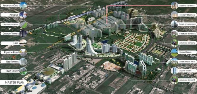 Amanora Amanora Adreno Towers Master Plan