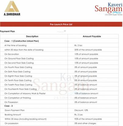 A Shridhar Kaveri Sangam Payment Plan