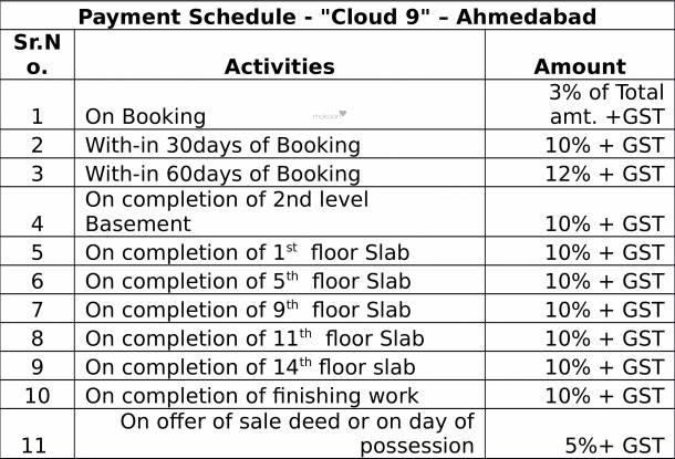 Addor Cloud 9 Payment Plan