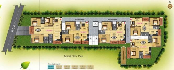 Navya Nidhi Cluster Plan