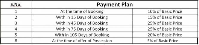 GBP Astra Payment Plan