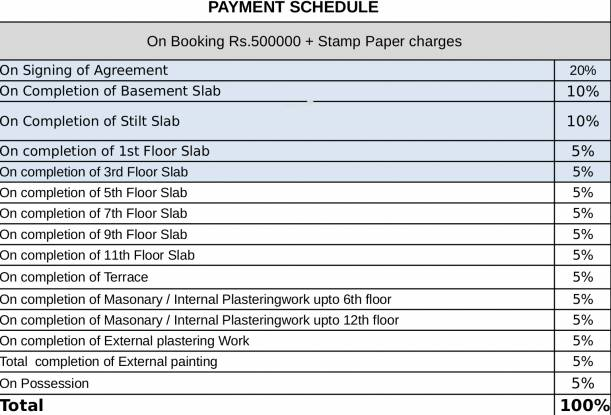urban-bloom Images for Payment Plan of Arge Urban Bloom