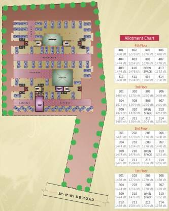 Neelanchal Mahalaxmi Niwas Cluster Plan