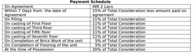 equinox Construction Linked Payment (CLP)