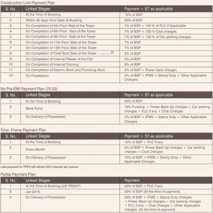 heights Images for Payment Plan of Homeland Heights