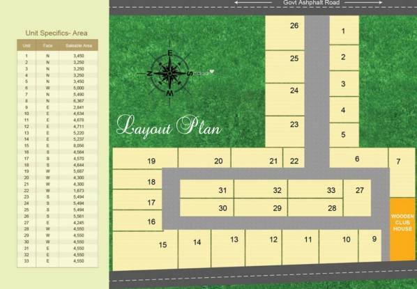 Clear The Natural Equation Layout Plan