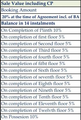 Frontier Heights Payment Plan