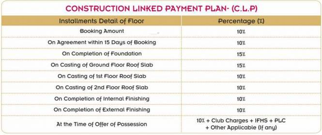 Ubber Golden Palm Apartments Payment Plan