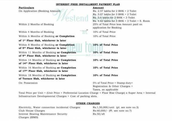 westend-heights Time Linked Payment (TLP)