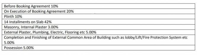 aqua Construction Linked Payment (CLP)