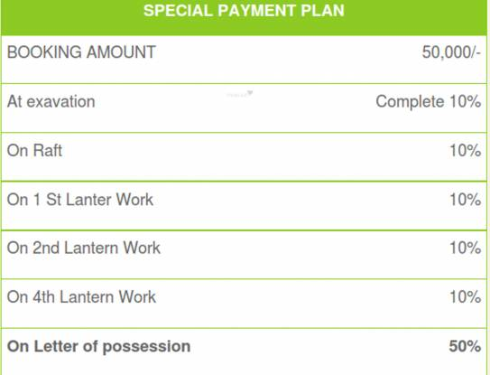 Arsh Eco Homes Payment Plan