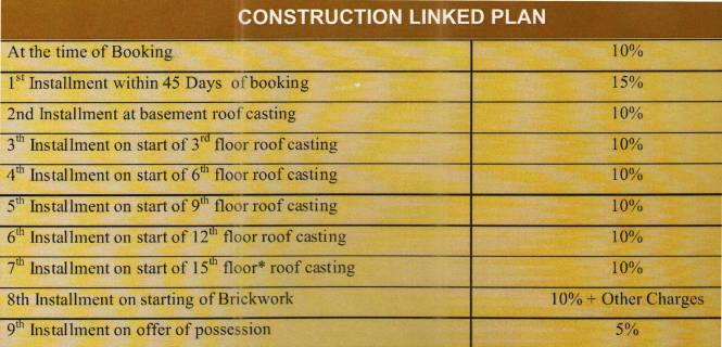 Nandini Metro Suites Bliss Payment Plan