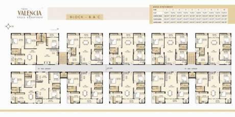 1155 sqft, 2 bhk Apartment in Builder vijayavalenciaaganampudi Aganampudi, Visakhapatnam at Rs. 38.1150 Lacs