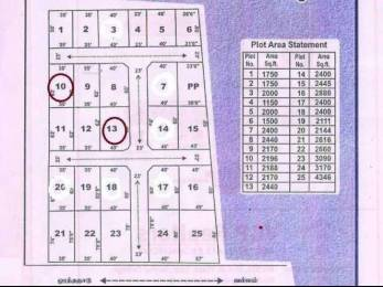 2400 sqft, Plot in Builder Project Thirukkanur Patti, Thanjavur at Rs. 7.2000 Lacs
