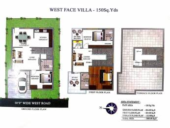 2006 sqft, 3 bhk IndependentHouse in Builder Project Bollaram, Hyderabad at Rs. 74.0000 Lacs