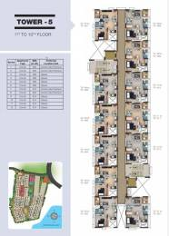 380 sqft, 1 bhk Apartment in Builder Project Rajendra Nagar, Hyderabad at Rs. 30.4700 Lacs