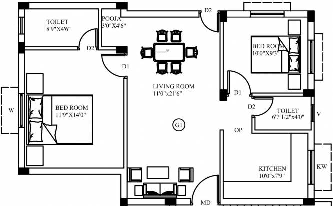 Sankar Pandavas (2BHK+2T (930 sq ft) Apartment 930 sq ft)