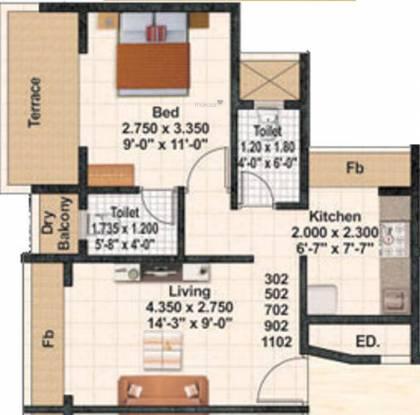 Juhi Lawns (1BHK+1T (712 sq ft) Apartment 712 sq ft)