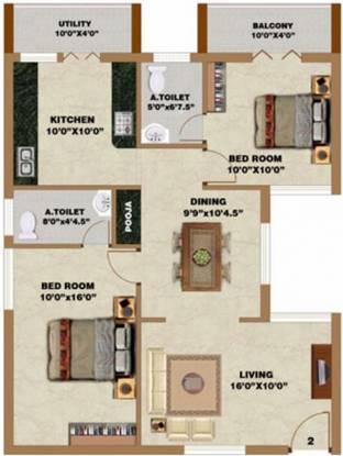 Sree Daksha Yahvi (2BHK+2T (900 sq ft) Apartment 900 sq ft)
