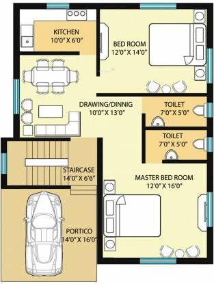 Mx Meridian (4BHK+4T (2,000 sq ft) Villa 2000 sq ft)