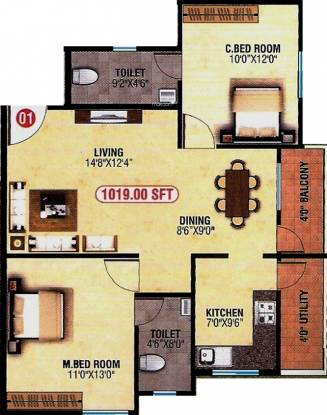 SLV SV Homes (2BHK+2T (1,019 sq ft) Apartment 1019 sq ft)