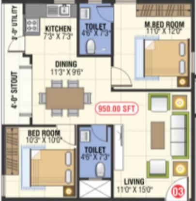 Rsun Sushmitham (2BHK+2T (950 sq ft) Apartment 950 sq ft)