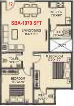 SLV Essenza (2BHK+2T (1,070 sq ft) Apartment 1070 sq ft)
