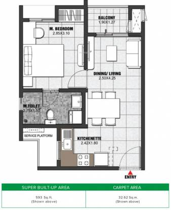 BCV Kino At Brigade Orchards (1BHK+1T (593 sq ft) Apartment 593 sq ft)